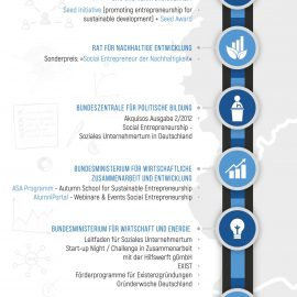 Poster-Zoom: Staat / Öffentlicher Sektor