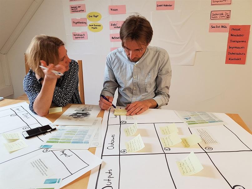 Wirkung Workshop Social Startup