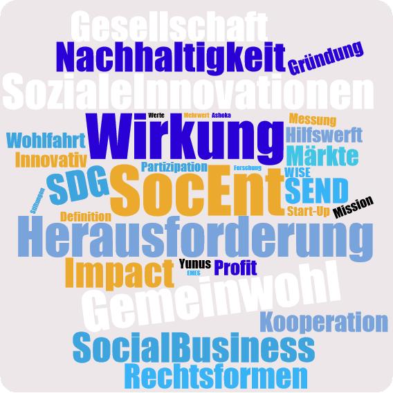 Cloudtag Social Entrepreurship deutsch