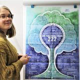 Caroline Hoops Nachhaltige 222