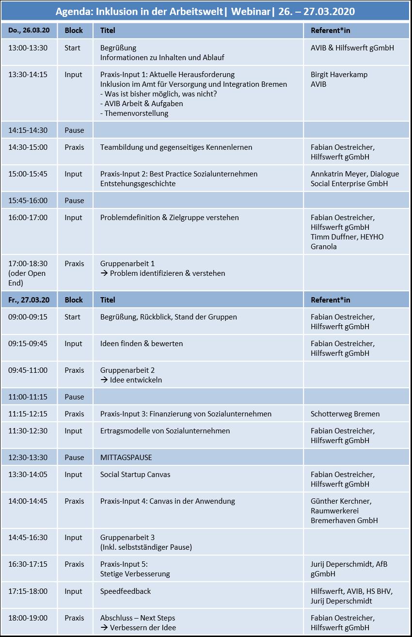 Ablaufplan-SEC-Inklusion-Bremerhaven-2020