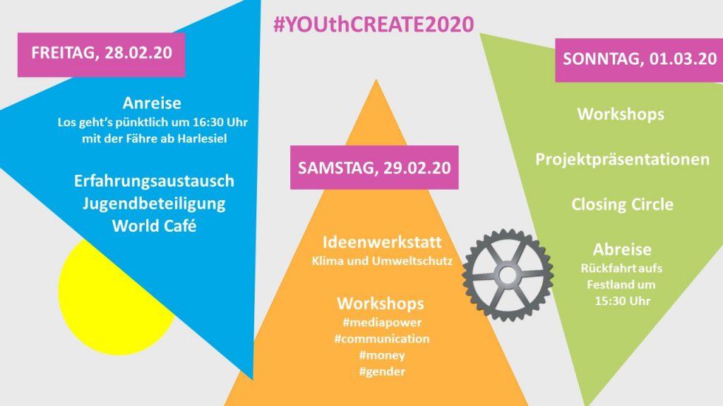 Ablauf der Jugendkonferenz YOUth CREATE vom 28.02. bis 01.03.2020 auf Wangerooge